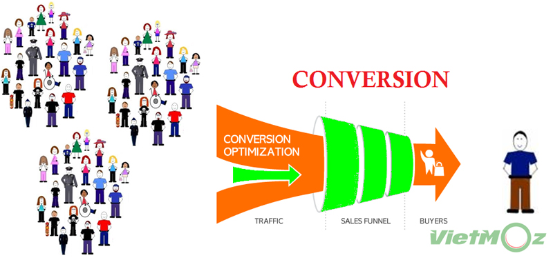 conversion rate - ty le chuyen doi