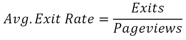 Average Exit rate - Tỷ lệ thoát trung bình