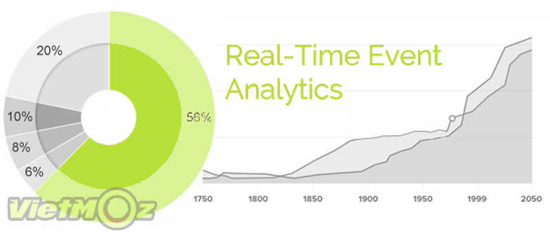 real-time-event-analytics