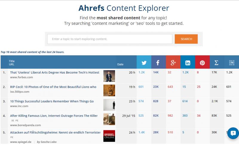 ahref content explorer