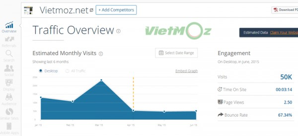 traffic-overview-similarweb