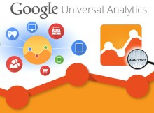 google-universal-analytic