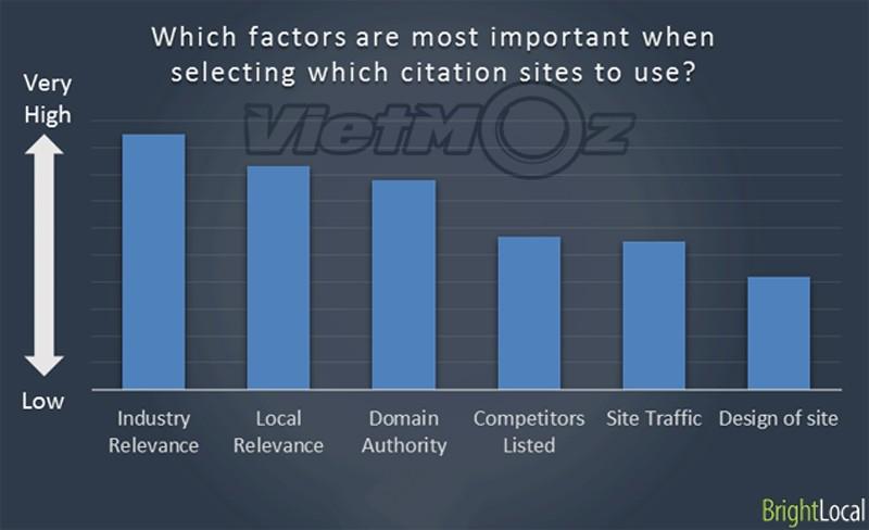 important-factors